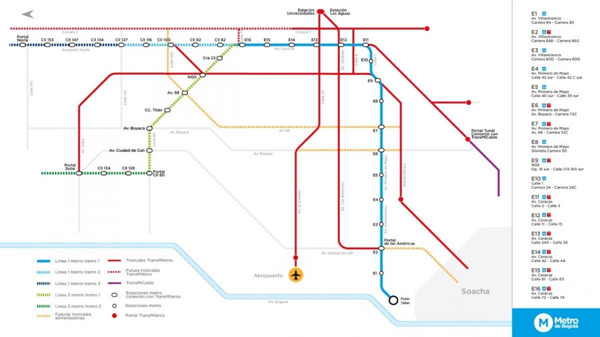 Mapa de la primera línea del metro de Bogotá 2